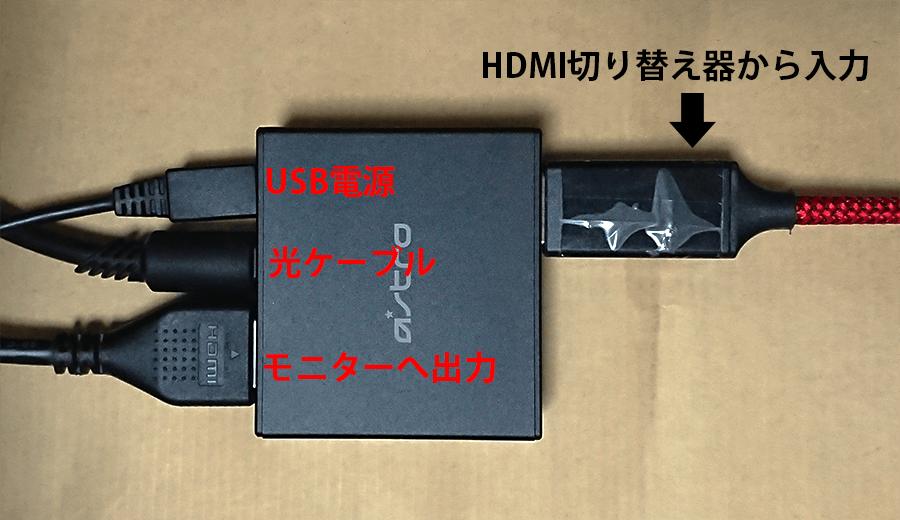 HDMIアダプターの接続