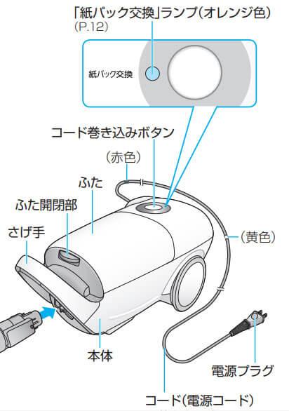 紙パック交換ランプ