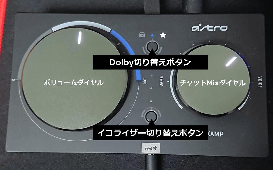 MixAmpの操作ボタン類