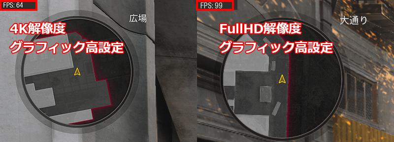 cod:bocw 解像度別FPSテスト