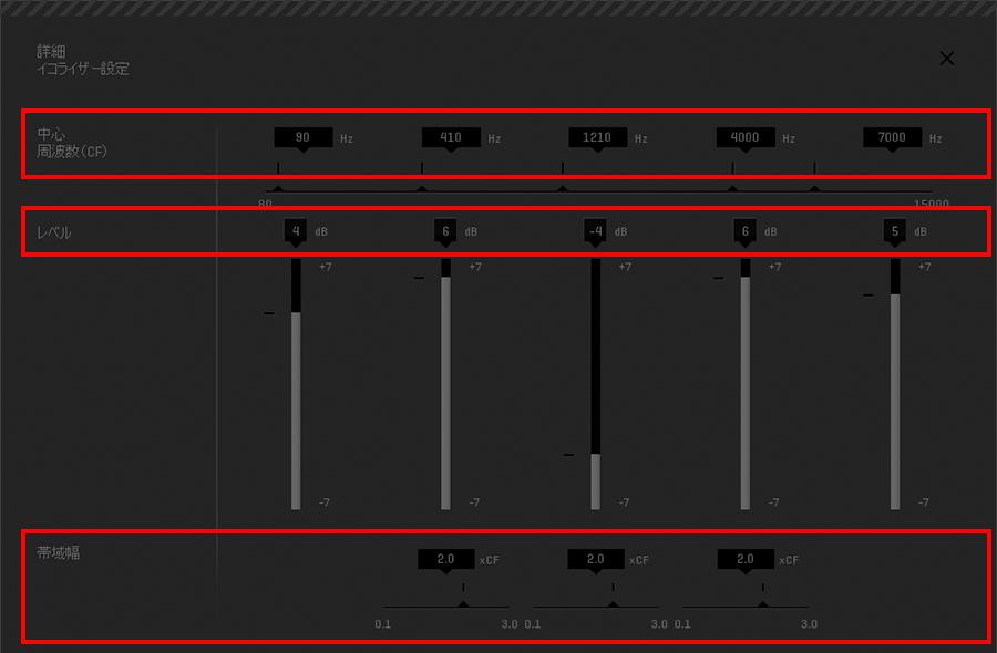 詳細画面のパラメータ